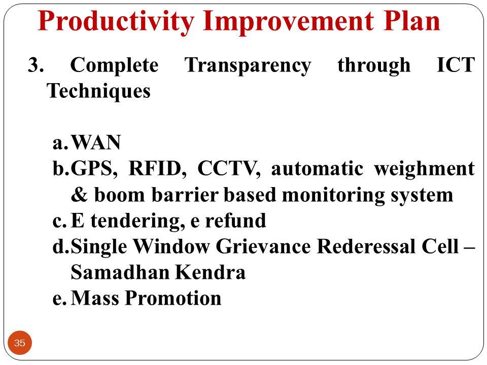 Productivity Improvement Plan