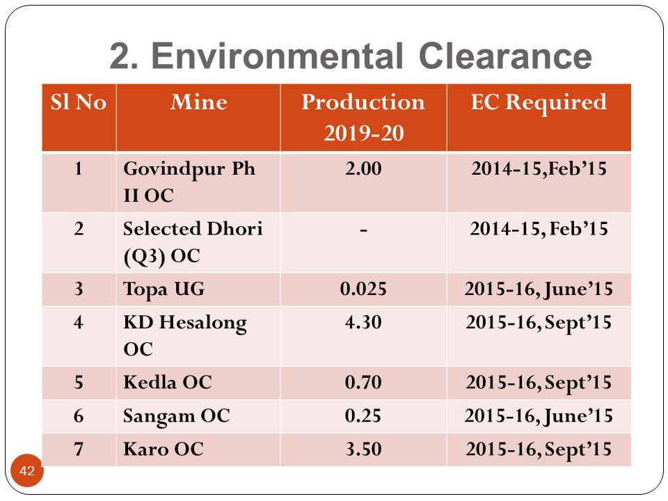 2. Environmental Clearance