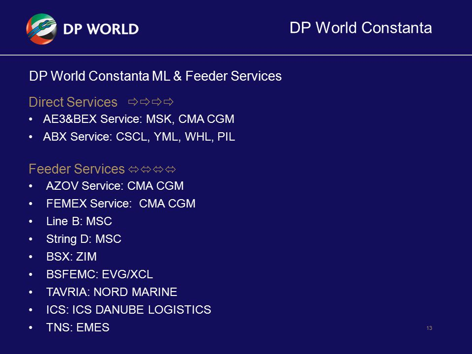 DP World Constanta DP World Constanta ML & Feeder Services