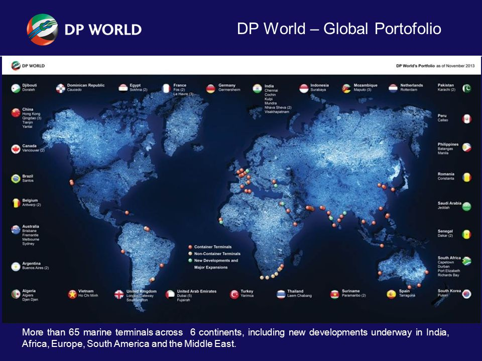 DP World – Global Portofolio
