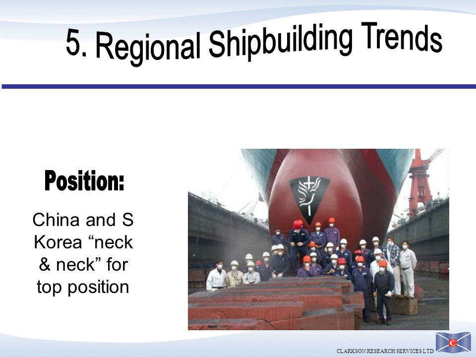 5. Regional Shipbuilding Trends