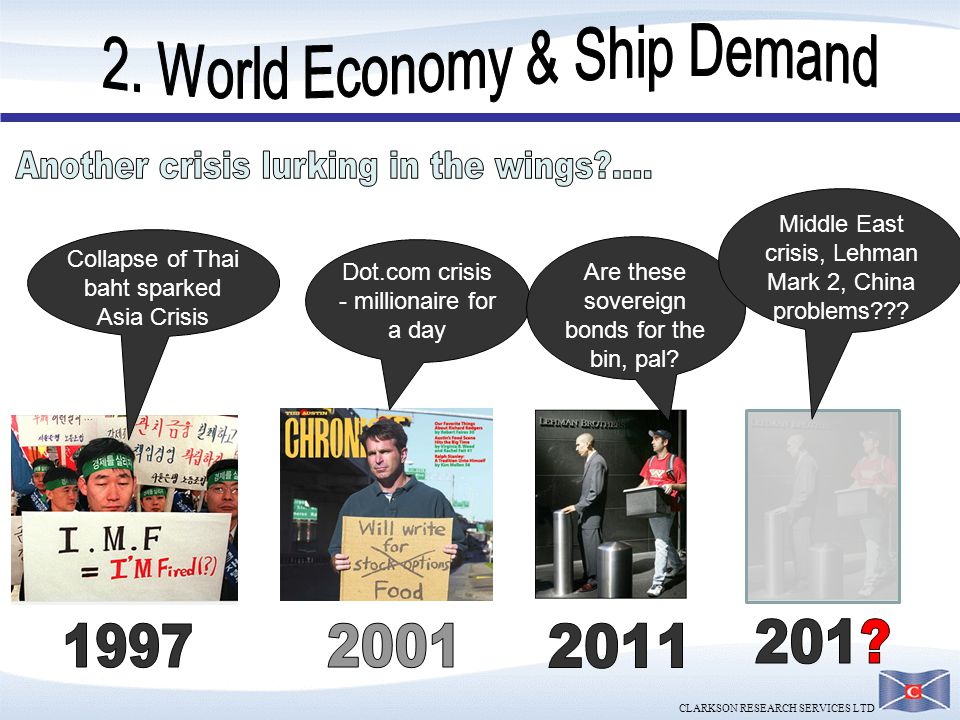 2. World Economy & Ship Demand