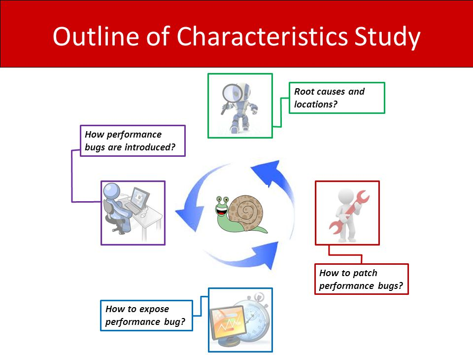 Outline of Characteristics Study