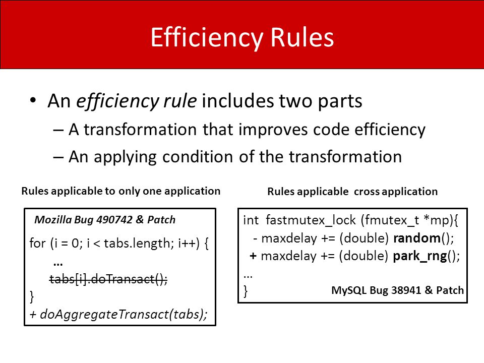 Efficiency Rules An efficiency rule includes two parts