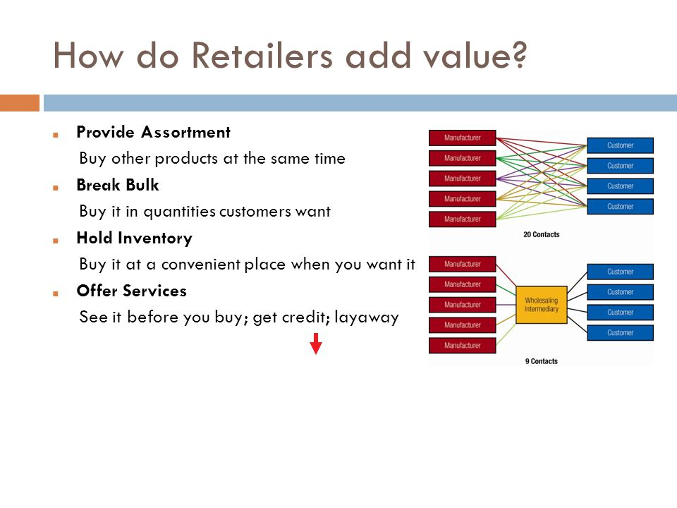 How do Retailers add value