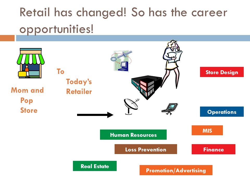 Retail has changed! So has the career opportunities!