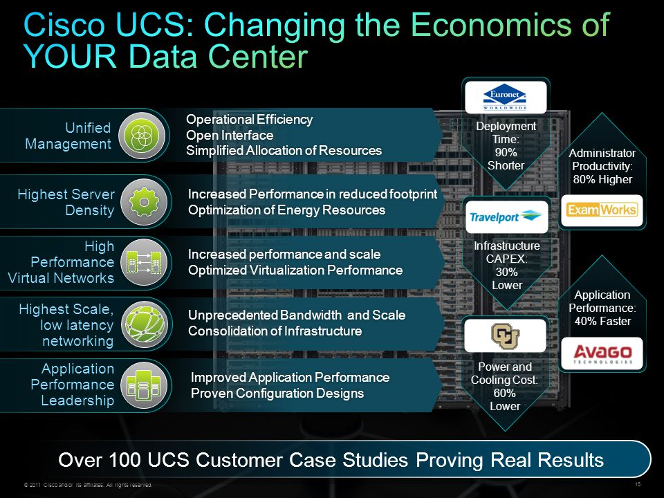 Cisco UCS: Changing the Economics of YOUR Data Center