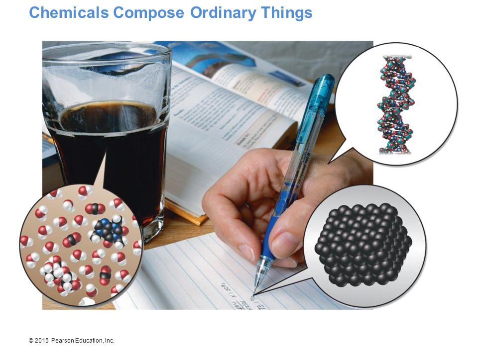 Chemicals Compose Ordinary Things