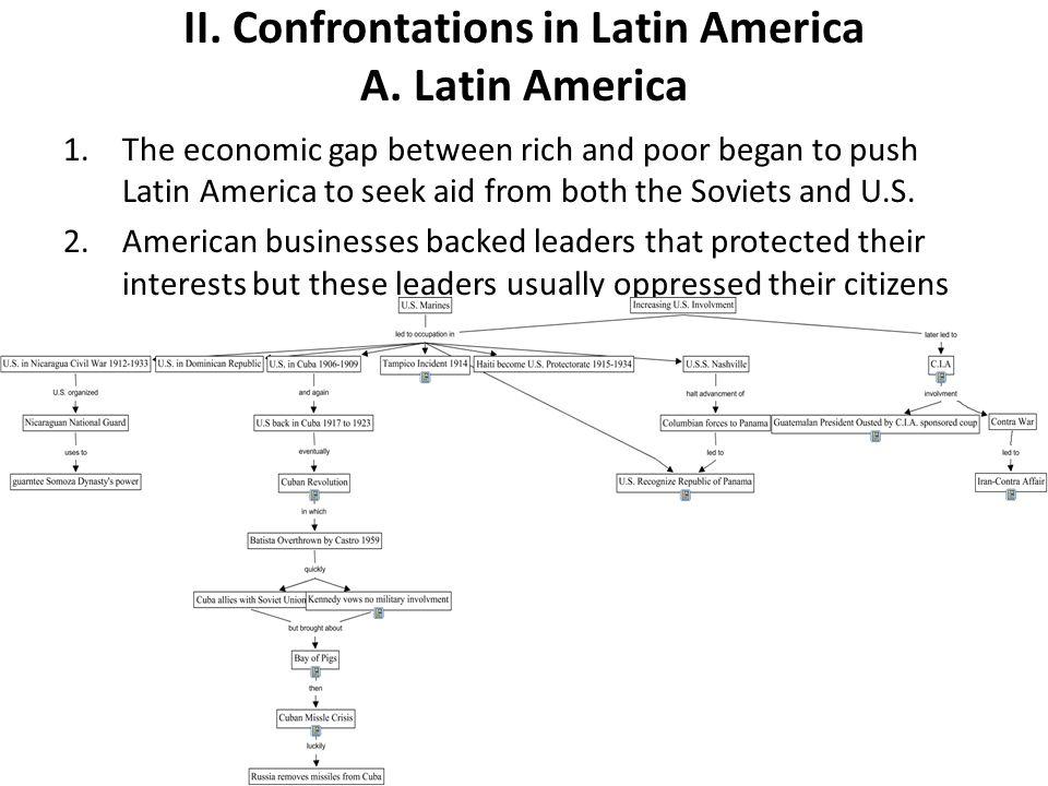 II. Confrontations in Latin America A. Latin America