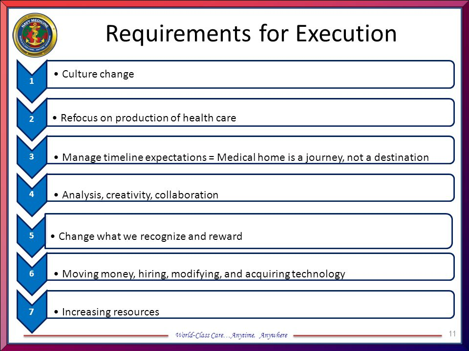 Requirements for Execution