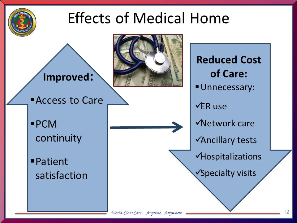 Effects of Medical Home