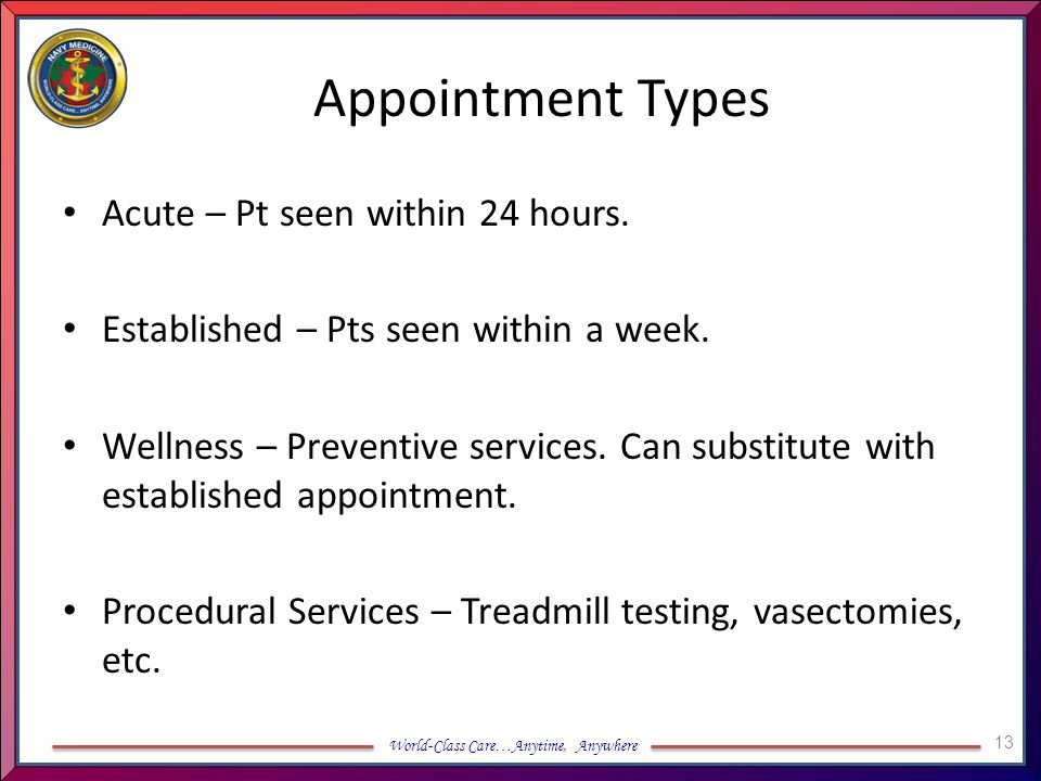 Appointment Types Acute – Pt seen within 24 hours.