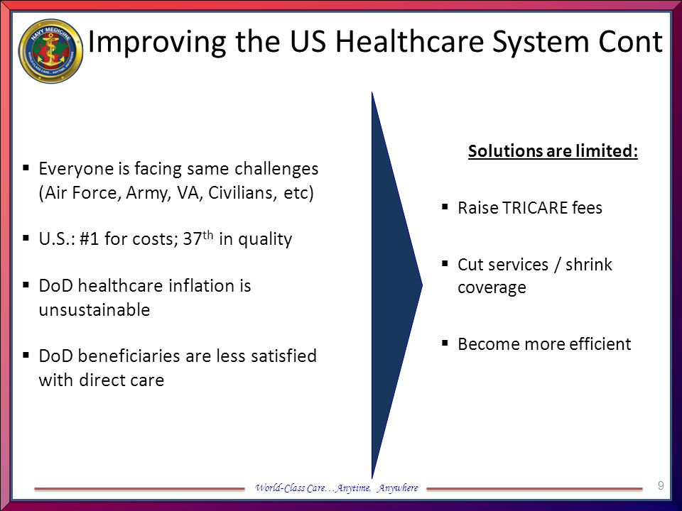 Improving the US Healthcare System Cont