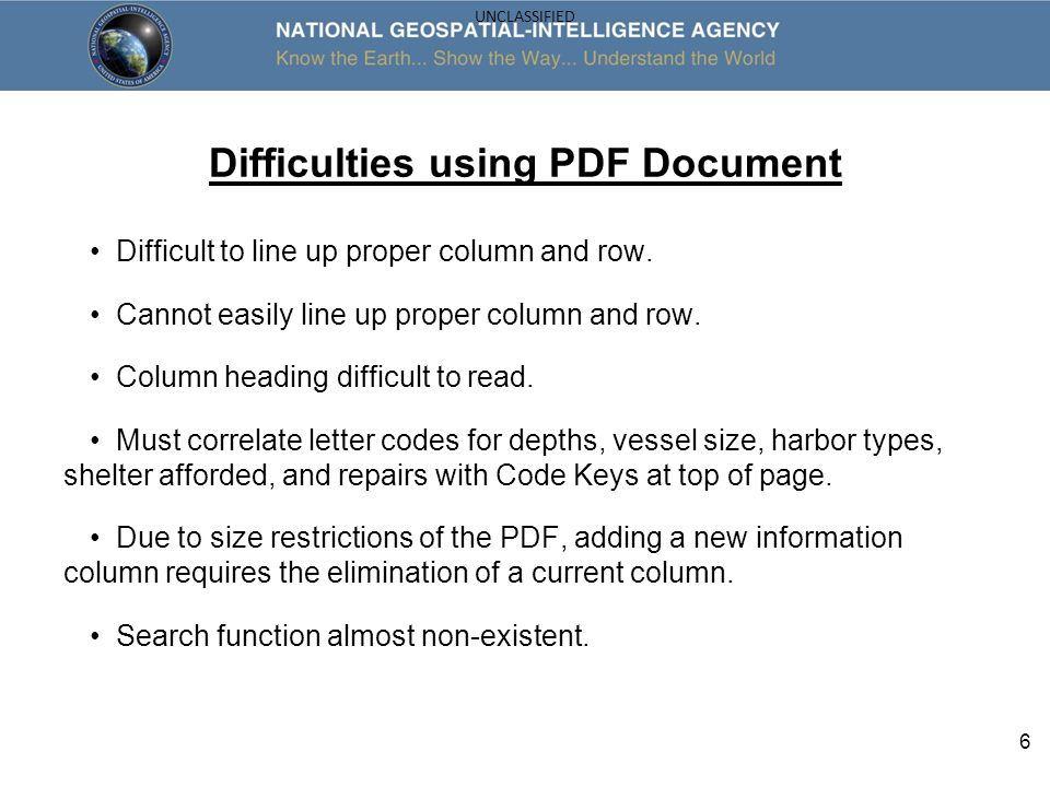 Difficulties using PDF Document