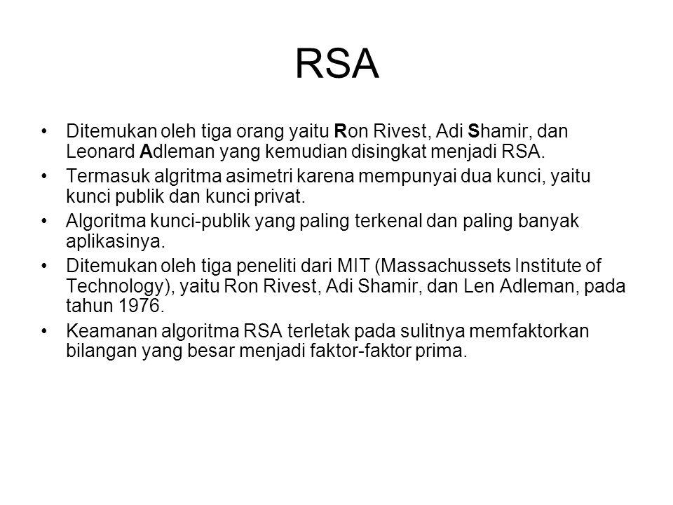RSA Ditemukan oleh tiga orang yaitu Ron Rivest, Adi Shamir, dan Leonard Adleman yang kemudian disingkat menjadi RSA.