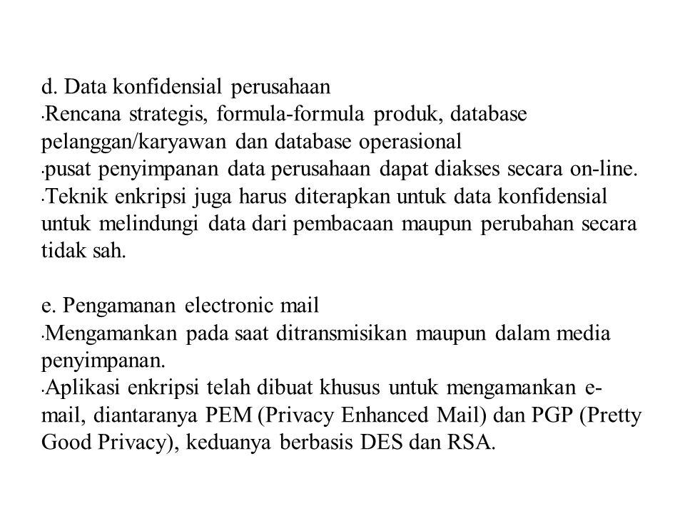 d. Data konfidensial perusahaan