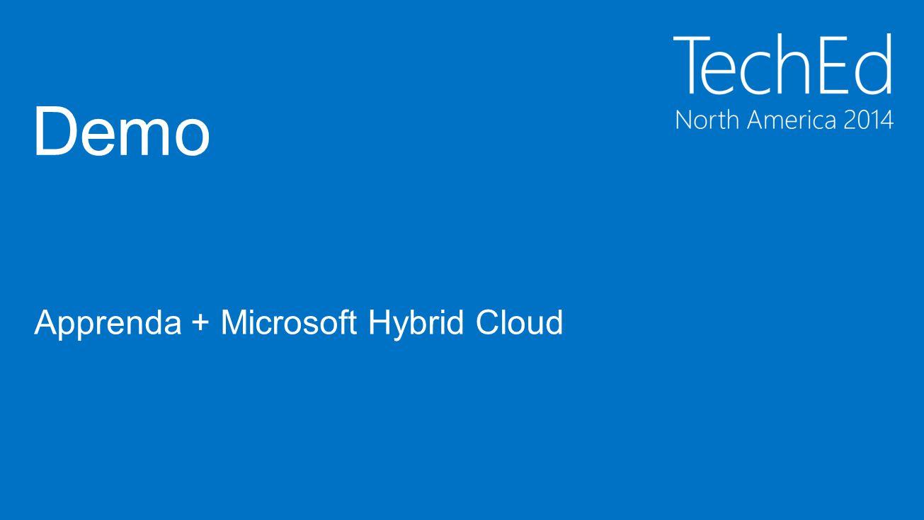Demo Apprenda + Microsoft Hybrid Cloud 4/9/2017
