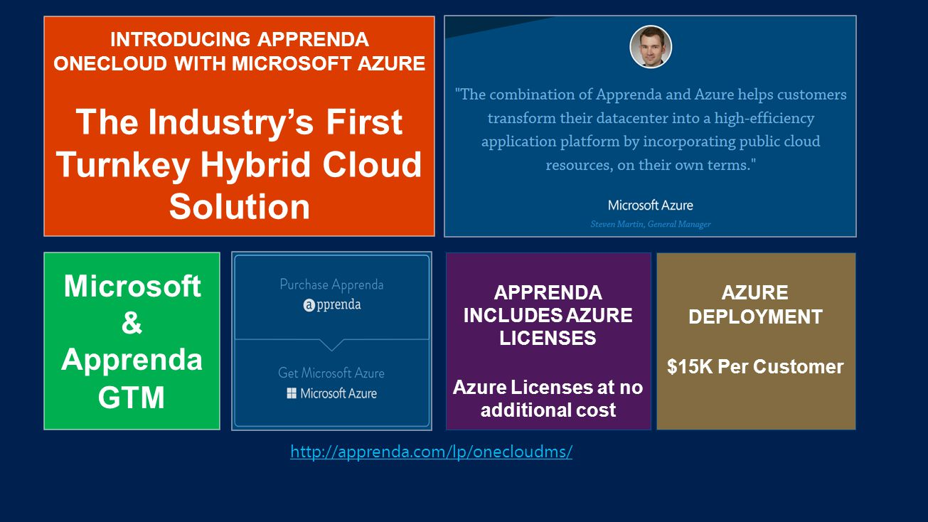 The Industry's First Turnkey Hybrid Cloud Solution