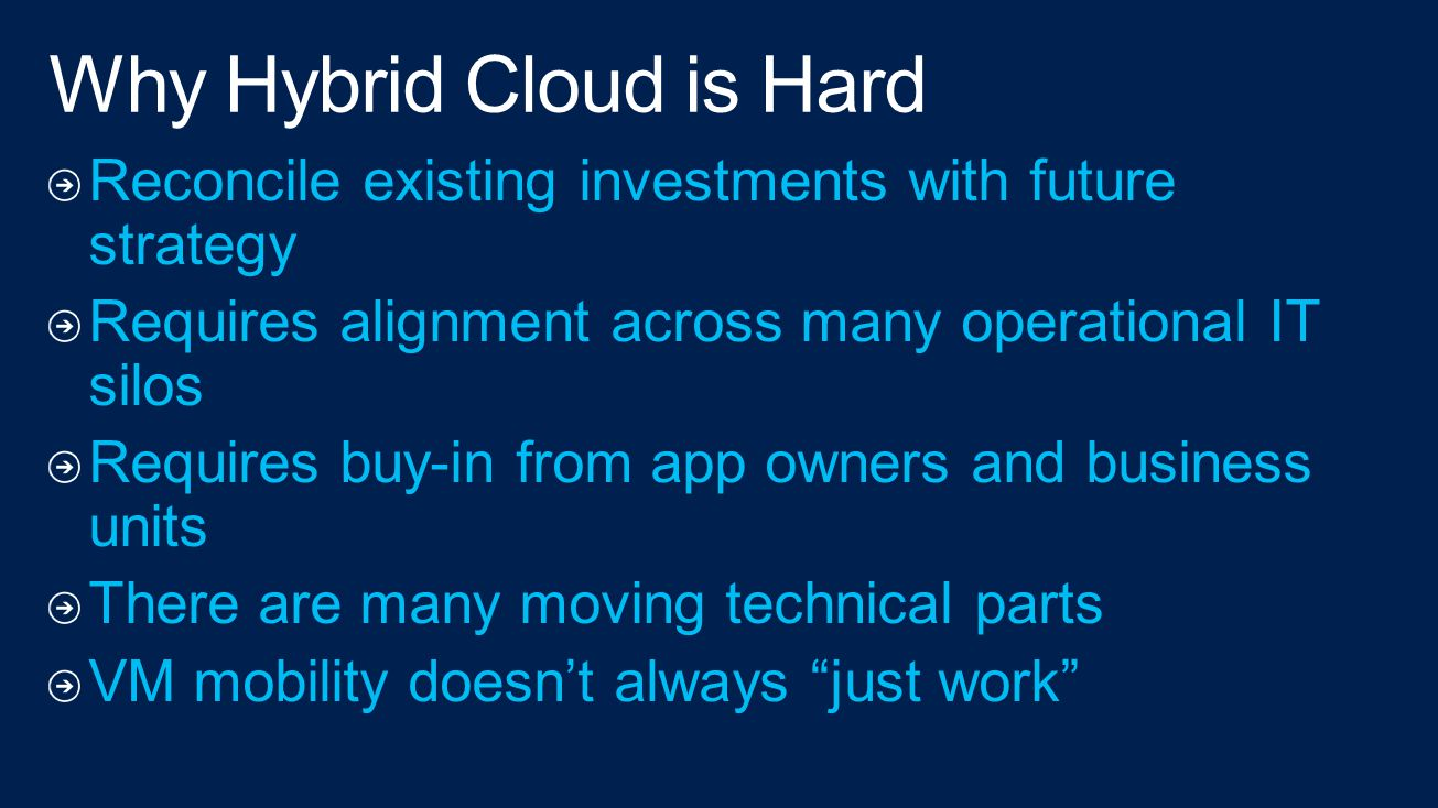 Why Hybrid Cloud is Hard