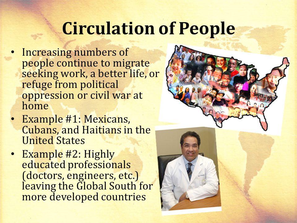 Circulation of People