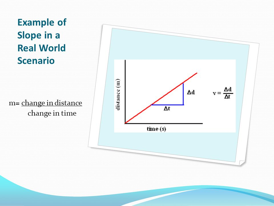Example of Slope in a Real World Scenario