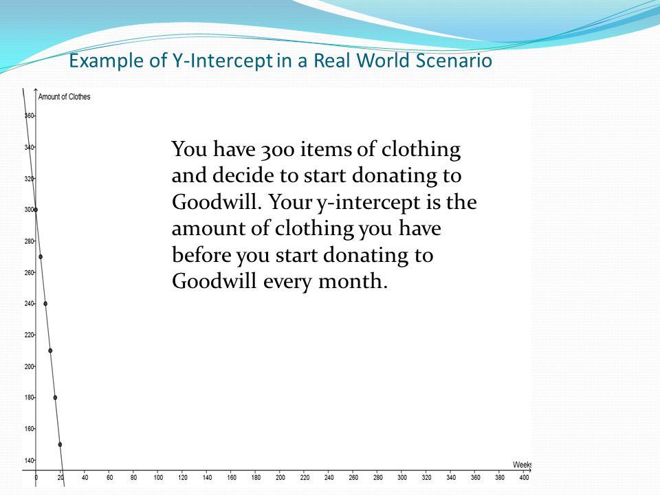 Example of Y-Intercept in a Real World Scenario