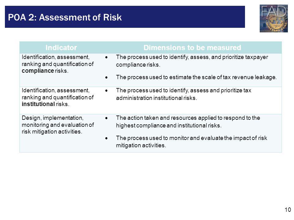 POA 2: Assessment of Risk