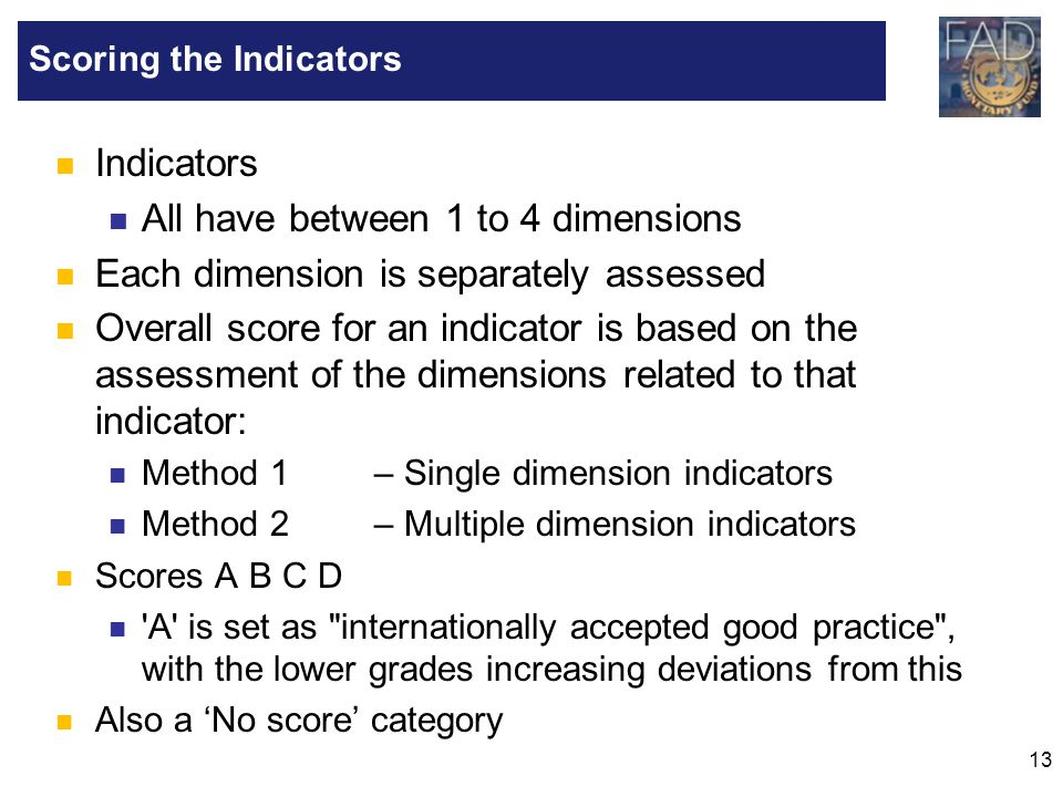 Scoring the Indicators