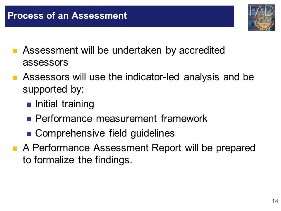 Process of an Assessment