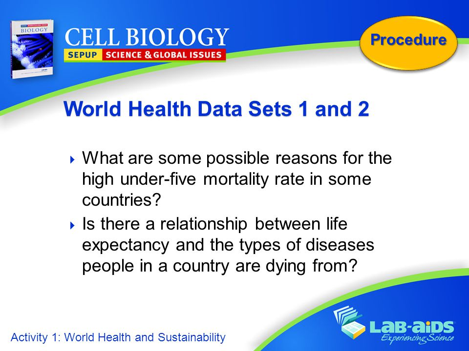 World Health Data Sets 1 and 2