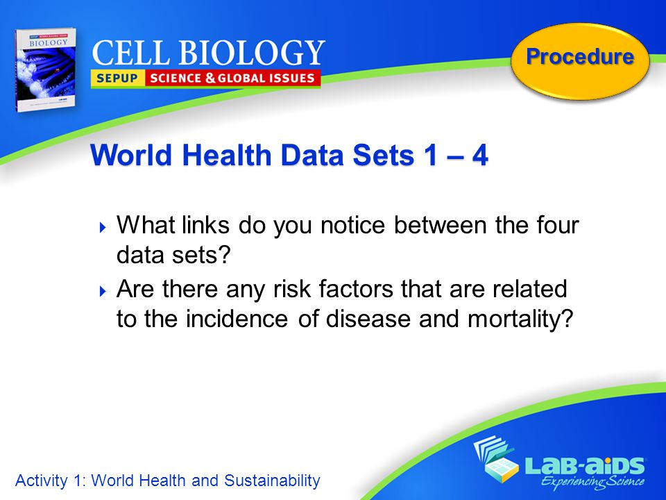 World Health Data Sets 1 – 4