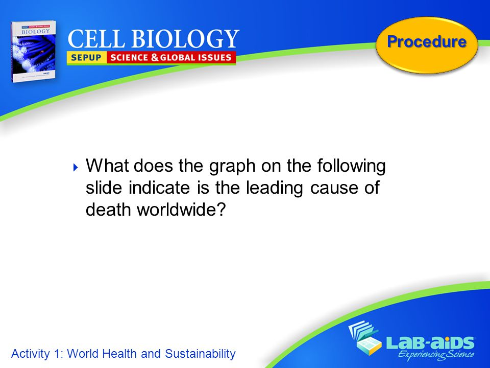 What does the graph on the following slide indicate is the leading cause of death worldwide
