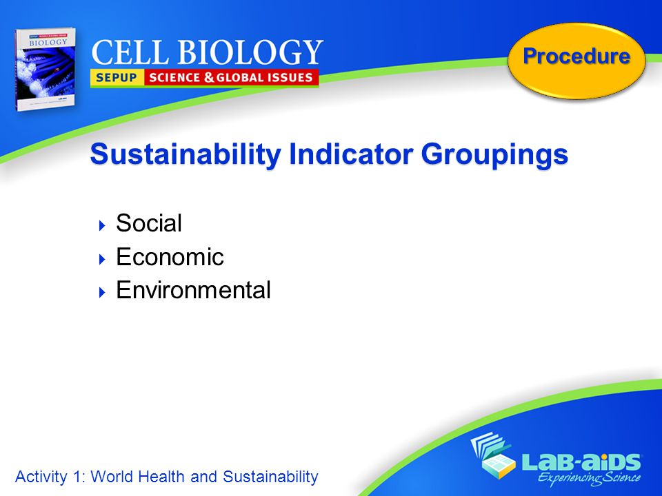 Sustainability Indicator Groupings