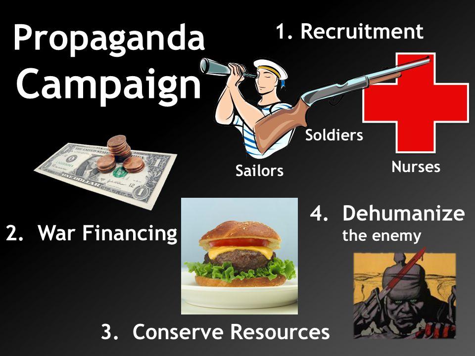 Propaganda Campaign 1. Recruitment 4. Dehumanize the enemy