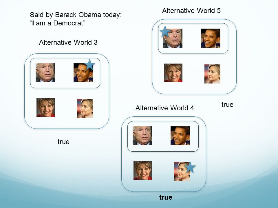 Alternative World 5 Said by Barack Obama today: I am a Democrat Alternative World 3. true. Alternative World 4.