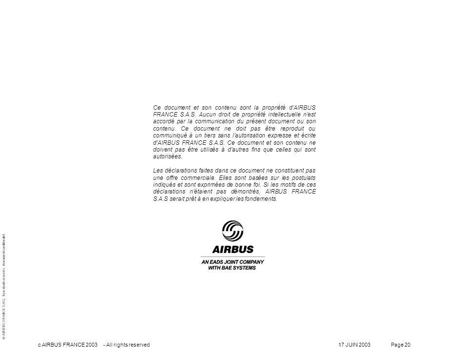Ce document et son contenu sont la propriété d'AIRBUS FRANCE S. A. S