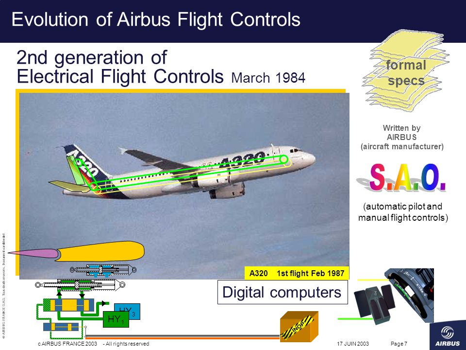 Written by AIRBUS (aircraft manufacturer)