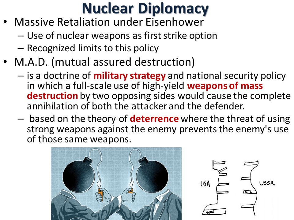 Nuclear Diplomacy Massive Retaliation under Eisenhower