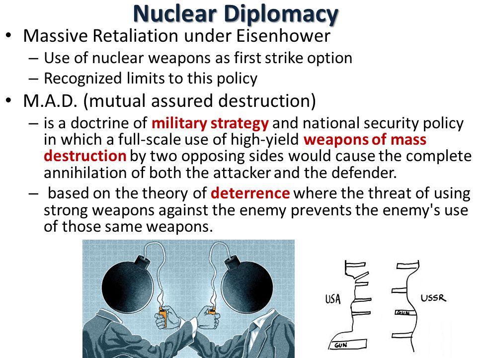 Nuclear Diplomacy Massive Retaliation under Eisenhower