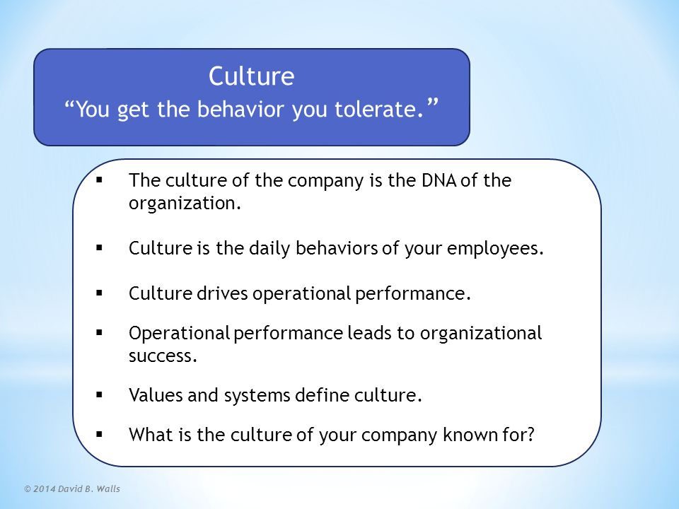 Culture – Leadership Behavior Scorecard