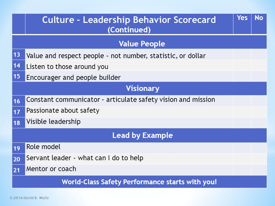 Culture – Safety Process Behavior Scorecard