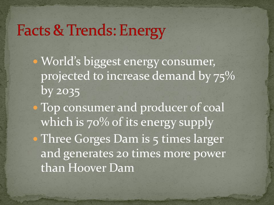 Facts & Trends: Energy World's biggest energy consumer, projected to increase demand by 75% by 2035.