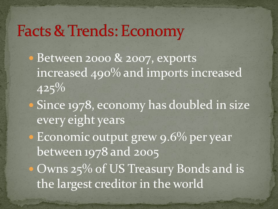 Facts & Trends: Economy
