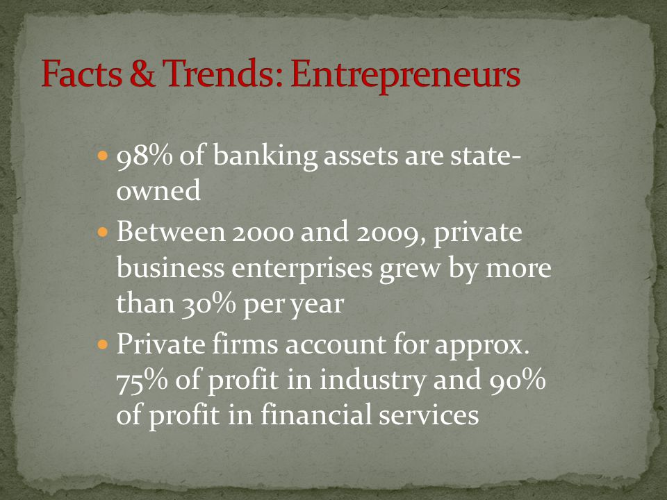 Facts & Trends: Entrepreneurs