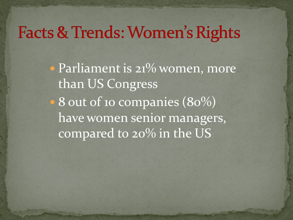 Facts & Trends: Women's Rights