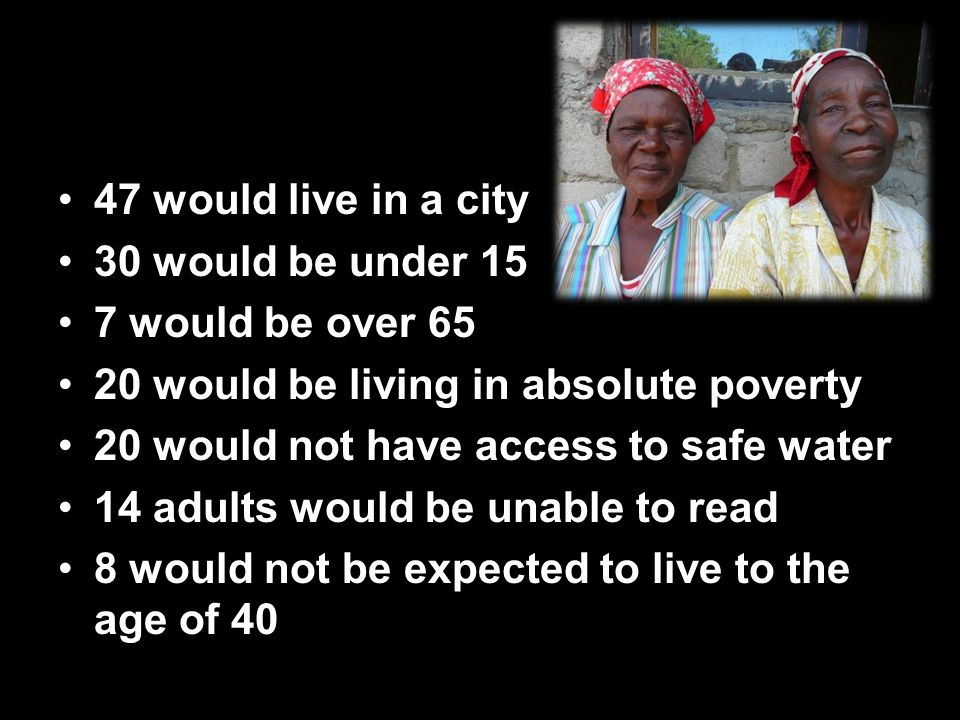 47 would live in a city 30 would be under 15. 7 would be over 65. 20 would be living in absolute poverty.