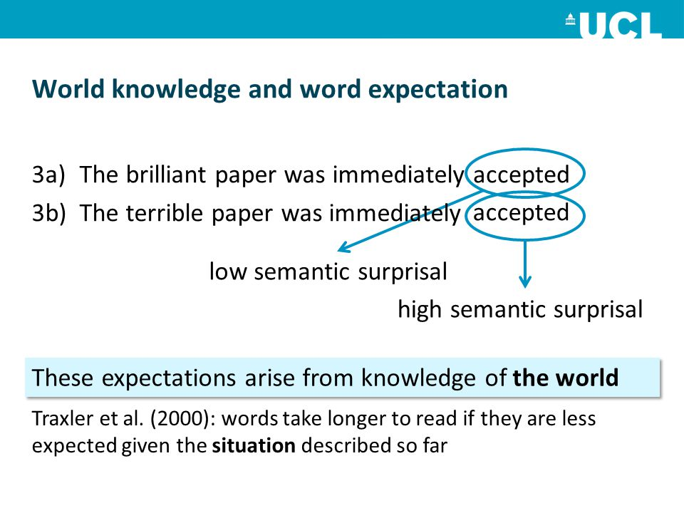 World knowledge and word expectation