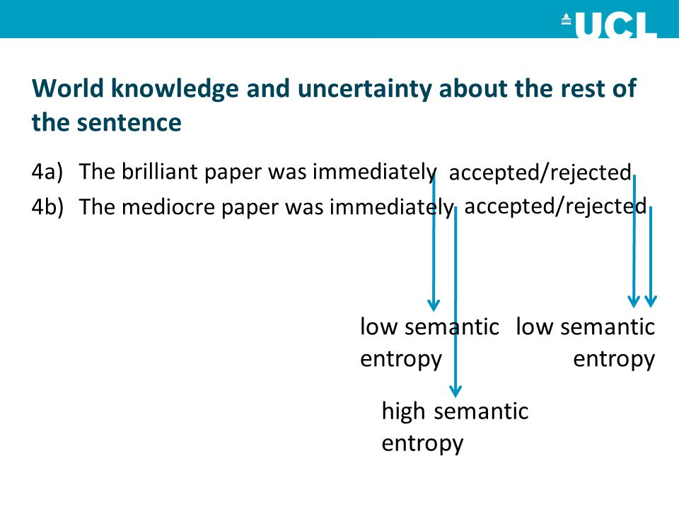World knowledge and uncertainty about the rest of the sentence