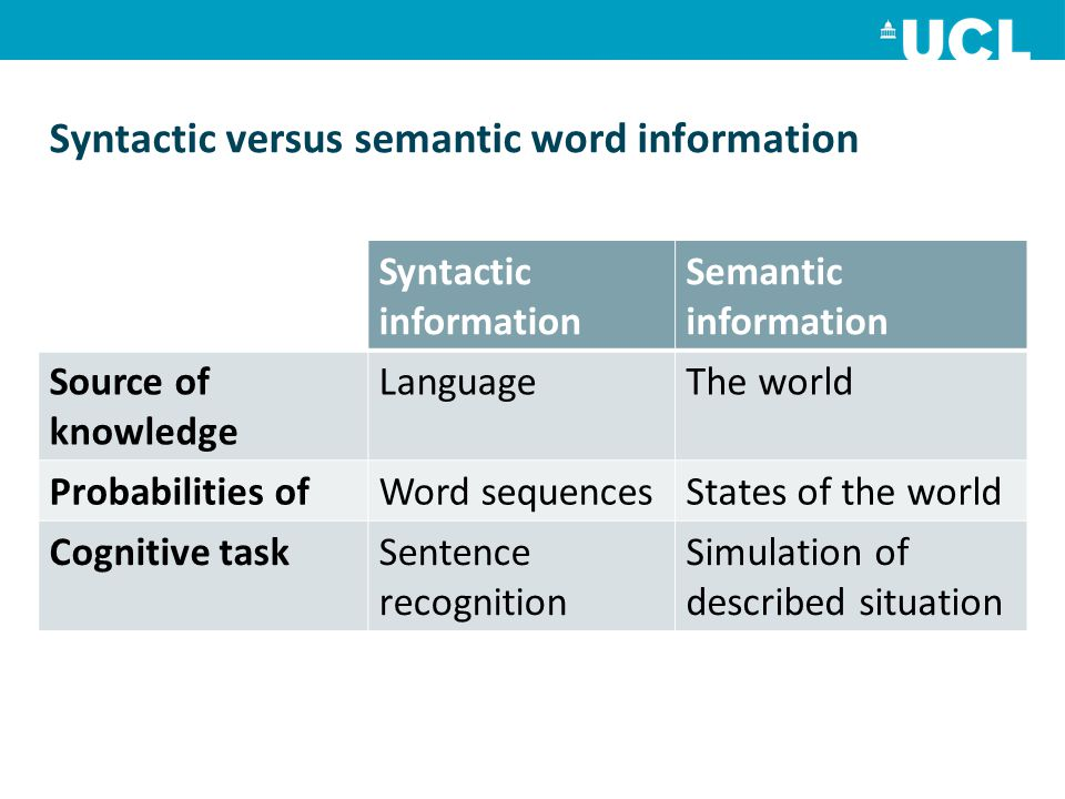 Syntactic versus semantic word information