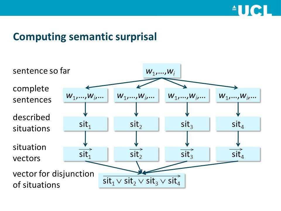 Computing semantic surprisal